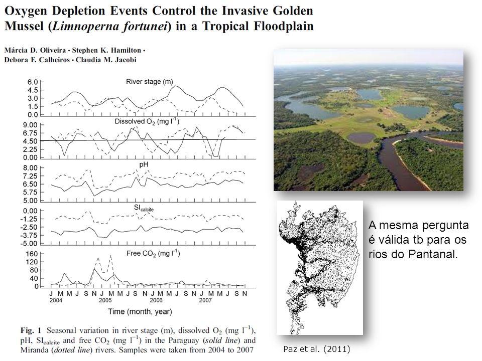 Paz et al. (2011) A mesma pergunta é válida tb para os rios do Pantanal.