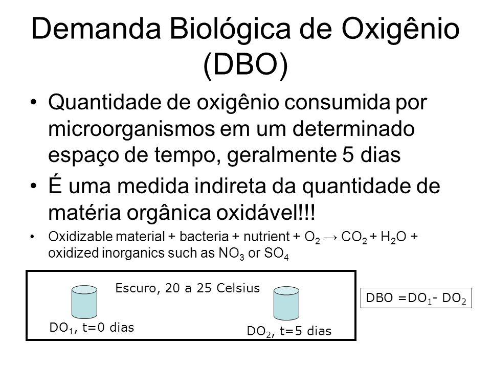 Demanda Biológica de Oxigênio (DBO) Quantidade de oxigênio consumida por microorganismos em um determinado espaço de tempo, geralmente 5 dias É uma me