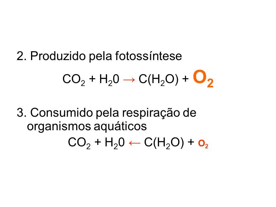 2. Produzido pela fotossíntese CO 2 + H 2 0 C(H 2 O) + O 2 3. Consumido pela respiração de organismos aquáticos CO 2 + H 2 0 C(H 2 O) + O 2