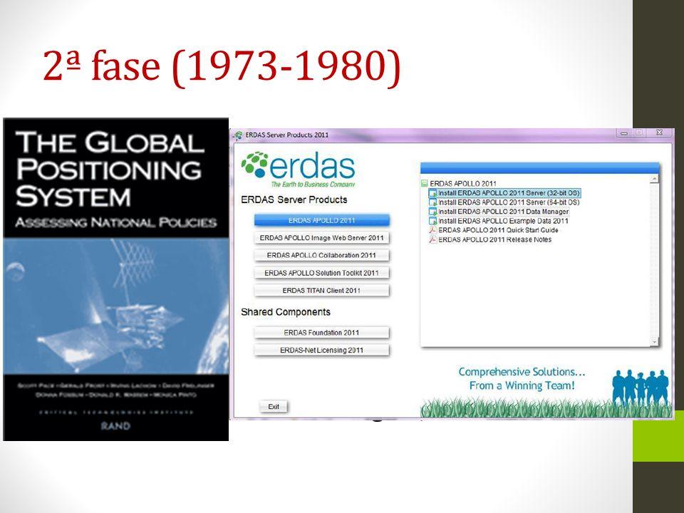Forte esforço por parte do setor privado Desenvolvimento de bases de dados geográficas em grande escala 3ª fase (1980 -1982)