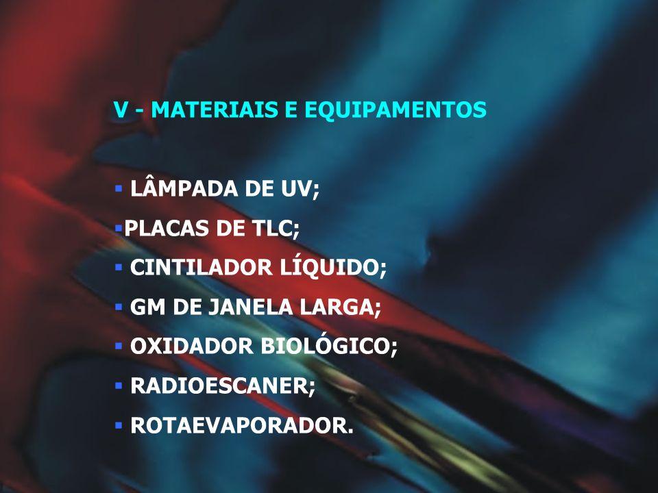 V - MATERIAIS E EQUIPAMENTOS LÂMPADA DE UV; PLACAS DE TLC; CINTILADOR LÍQUIDO; GM DE JANELA LARGA; OXIDADOR BIOLÓGICO; RADIOESCANER; ROTAEVAPORADOR.