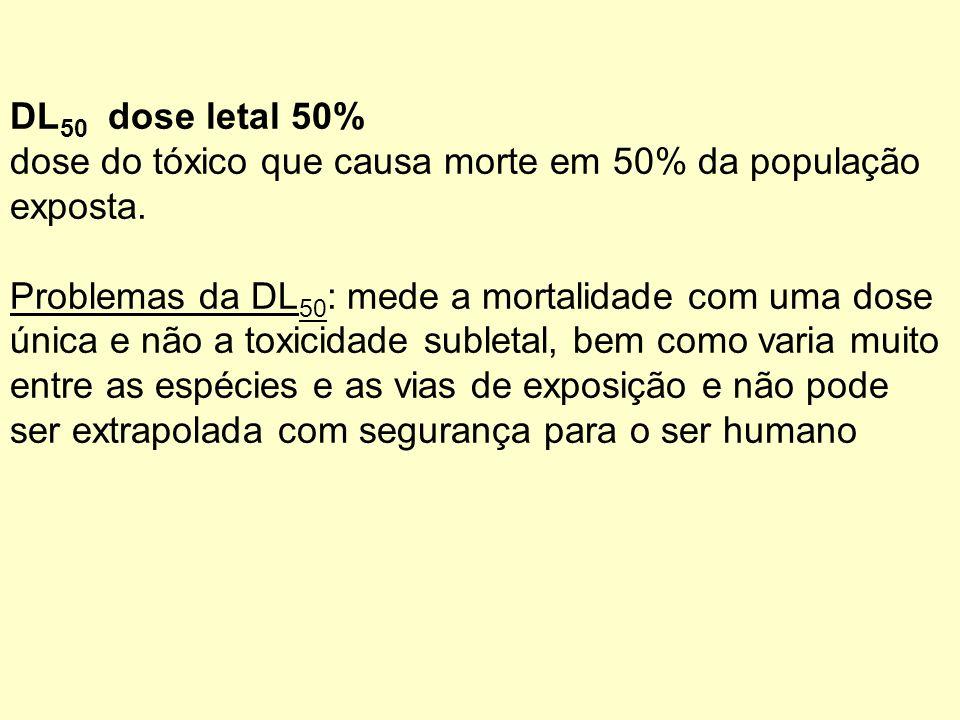 DL 50 dose letal 50% dose do tóxico que causa morte em 50% da população exposta. Problemas da DL 50 : mede a mortalidade com uma dose única e não a to