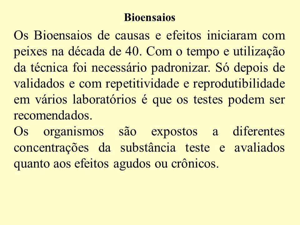 Bioensaios Os Bioensaios de causas e efeitos iniciaram com peixes na década de 40. Com o tempo e utilização da técnica foi necessário padronizar. Só d