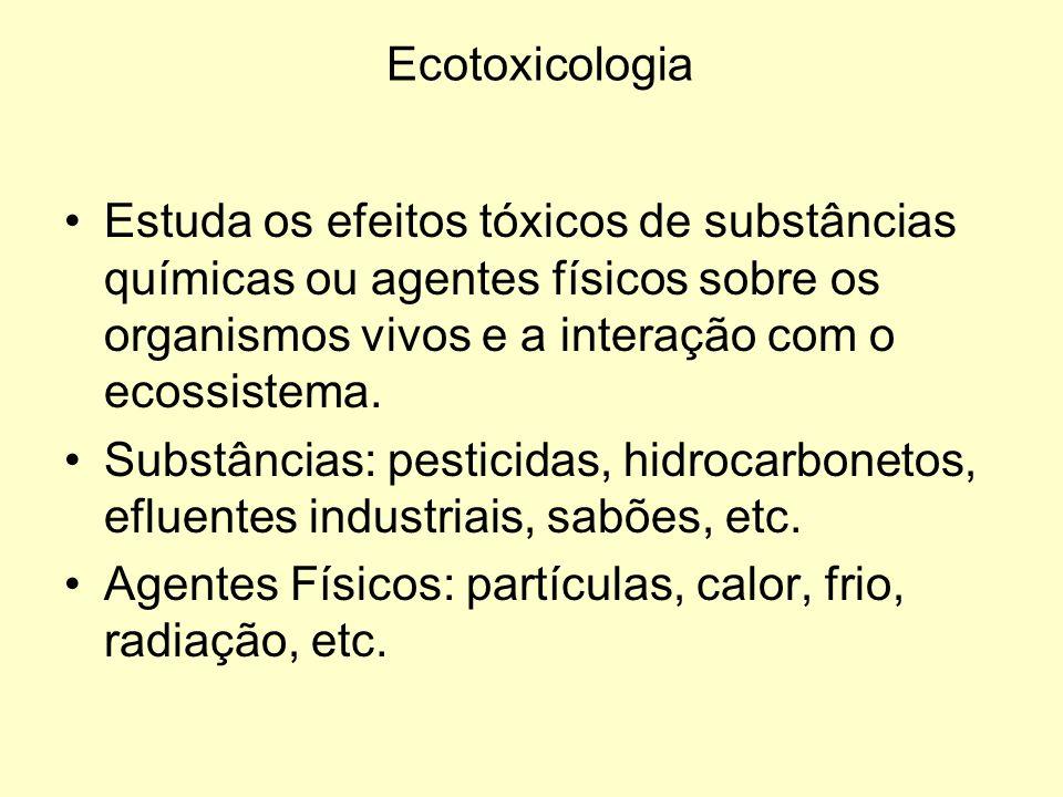 Organismos Testes com organismos coletados do ambiente, sensíveis para o estudo.