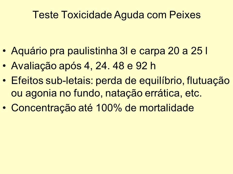 Teste Toxicidade Aguda com Peixes Aquário pra paulistinha 3l e carpa 20 a 25 l Avaliação após 4, 24. 48 e 92 h Efeitos sub-letais: perda de equilíbrio