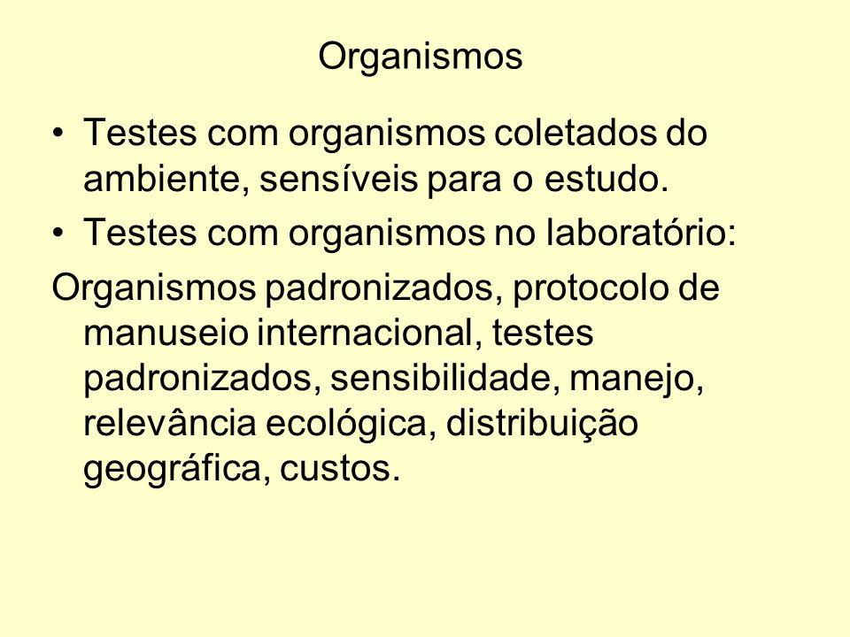 Organismos Testes com organismos coletados do ambiente, sensíveis para o estudo. Testes com organismos no laboratório: Organismos padronizados, protoc