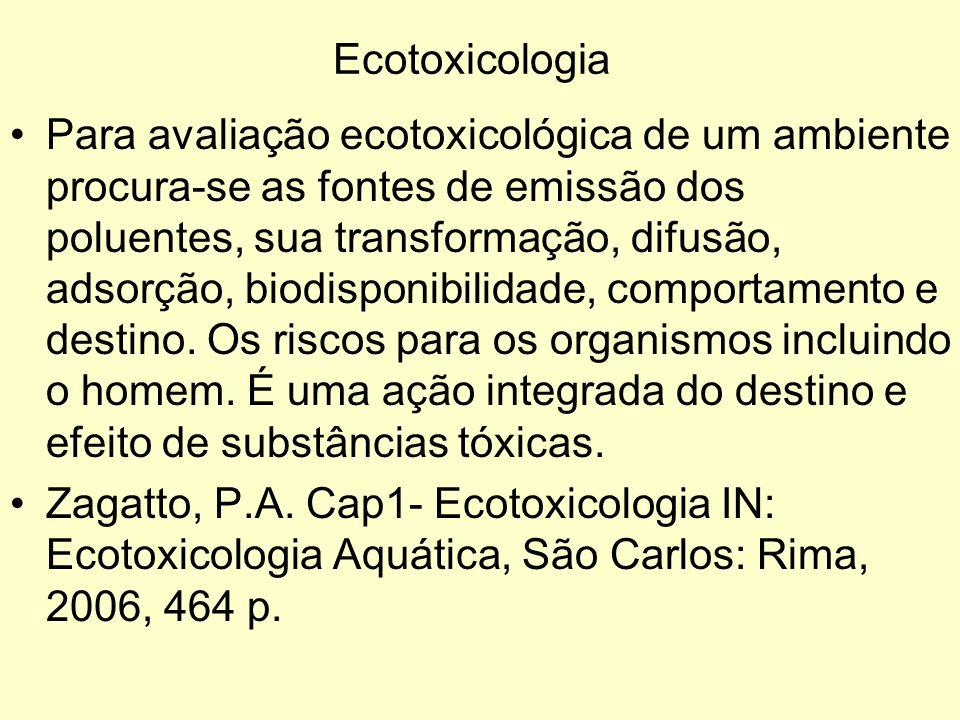 Ecotoxicologia Para avaliação ecotoxicológica de um ambiente procura-se as fontes de emissão dos poluentes, sua transformação, difusão, adsorção, biod