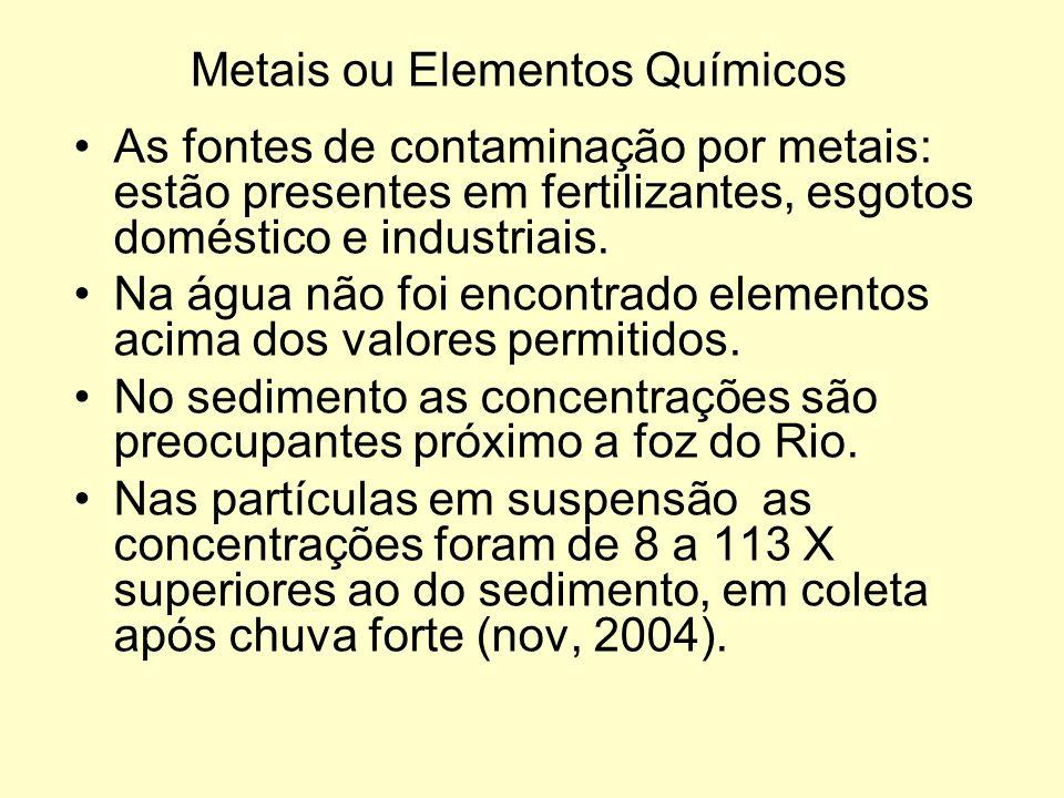 Metais ou Elementos Químicos As fontes de contaminação por metais: estão presentes em fertilizantes, esgotos doméstico e industriais. Na água não foi
