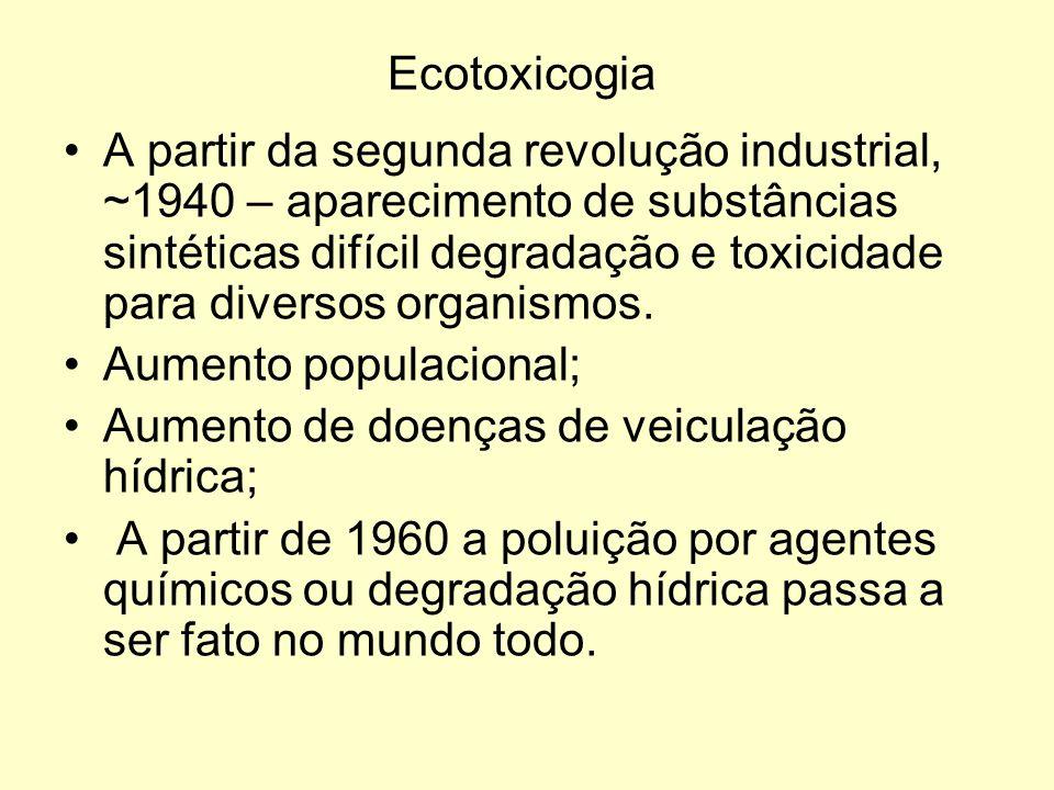 Ecotoxicogia A partir da segunda revolução industrial, ~1940 – aparecimento de substâncias sintéticas difícil degradação e toxicidade para diversos or