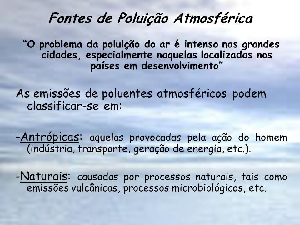 Fontes de Poluição Atmosférica O problema da poluição do ar é intenso nas grandes cidades, especialmente naquelas localizadas nos países em desenvolvi