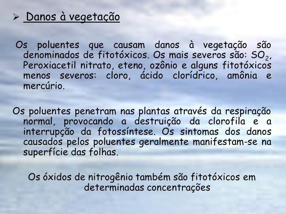 Danos à vegetação Os poluentes que causam danos à vegetação são denominados de fitotóxicos. Os mais severos são: SO 2, Peroxiacetil nitrato, eteno, oz
