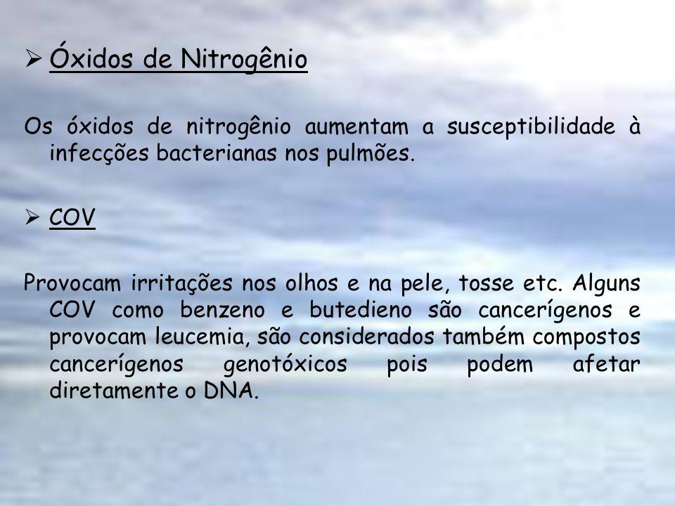 Óxidos de Nitrogênio Os óxidos de nitrogênio aumentam a susceptibilidade à infecções bacterianas nos pulmões. COV Provocam irritações nos olhos e na p