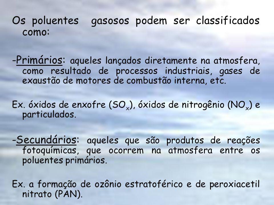 Os poluentes gasosos podem ser classificados como: -Primários: aqueles lançados diretamente na atmosfera, como resultado de processos industriais, gas