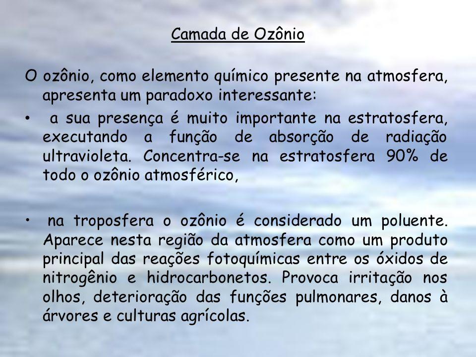 Camada de Ozônio O ozônio, como elemento químico presente na atmosfera, apresenta um paradoxo interessante: a sua presença é muito importante na estra