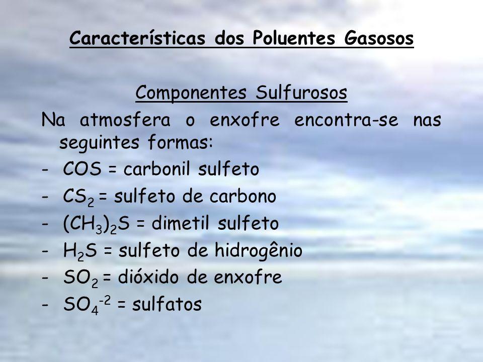 Características dos Poluentes Gasosos Componentes Sulfurosos Na atmosfera o enxofre encontra-se nas seguintes formas: - COS = carbonil sulfeto - CS 2
