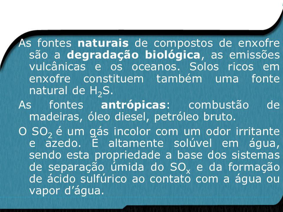 As fontes naturais de compostos de enxofre são a degradação biológica, as emissões vulcânicas e os oceanos. Solos ricos em enxofre constituem também u