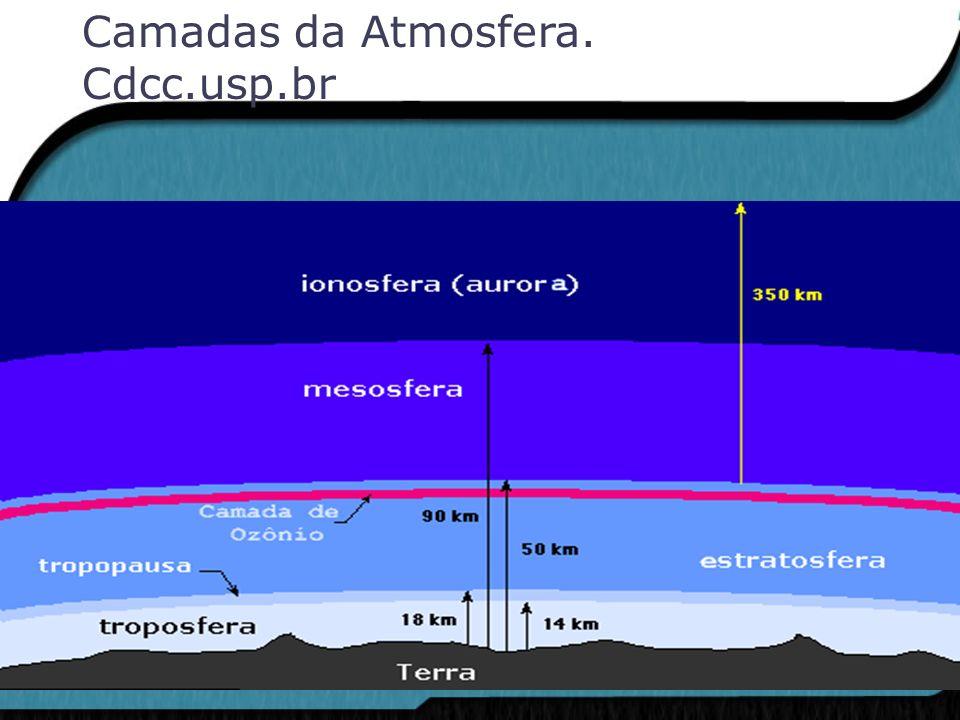 Camadas da Atmosfera. Cdcc.usp.br