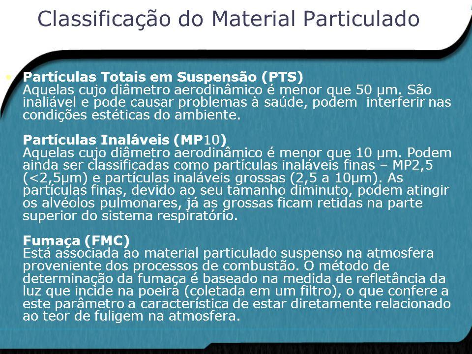 Classificação do Material Particulado Partículas Totais em Suspensão (PTS) Aquelas cujo diâmetro aerodinâmico é menor que 50 µm. São inaliável e pode
