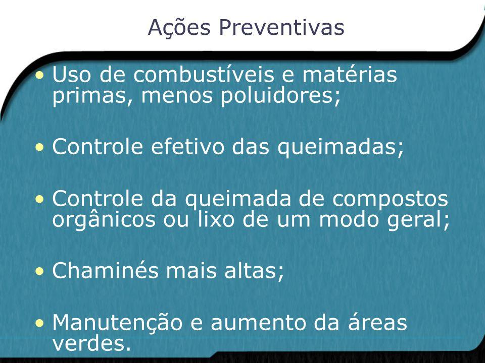Ações Preventivas Uso de combustíveis e matérias primas, menos poluidores; Controle efetivo das queimadas; Controle da queimada de compostos orgânicos