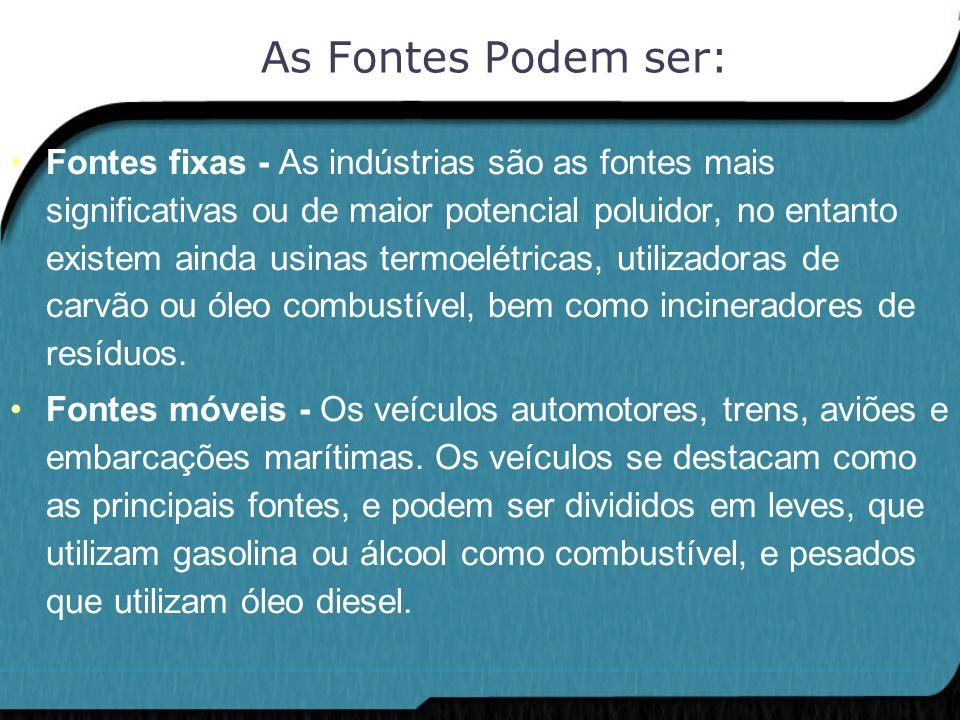 As Fontes Podem ser: Fontes fixas - As indústrias são as fontes mais significativas ou de maior potencial poluidor, no entanto existem ainda usinas te