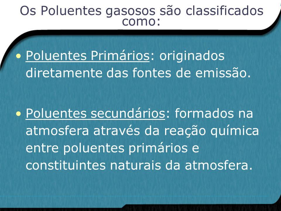 Os Poluentes gasosos são classificados como: Poluentes Primários: originados diretamente das fontes de emissão. Poluentes secundários: formados na atm