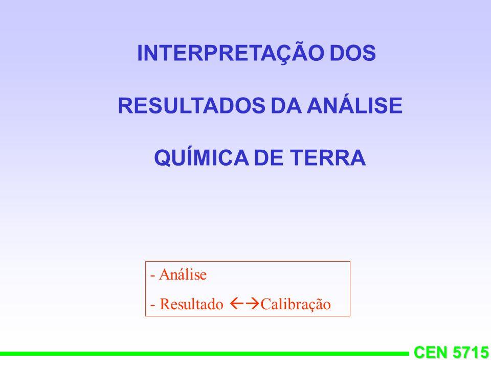CEN 5715 Ca-Mg-K trocáveis 1 - Proporção de base na saturação do cc 2 – Nível de suficiência Interpretação (Padrão!!!)