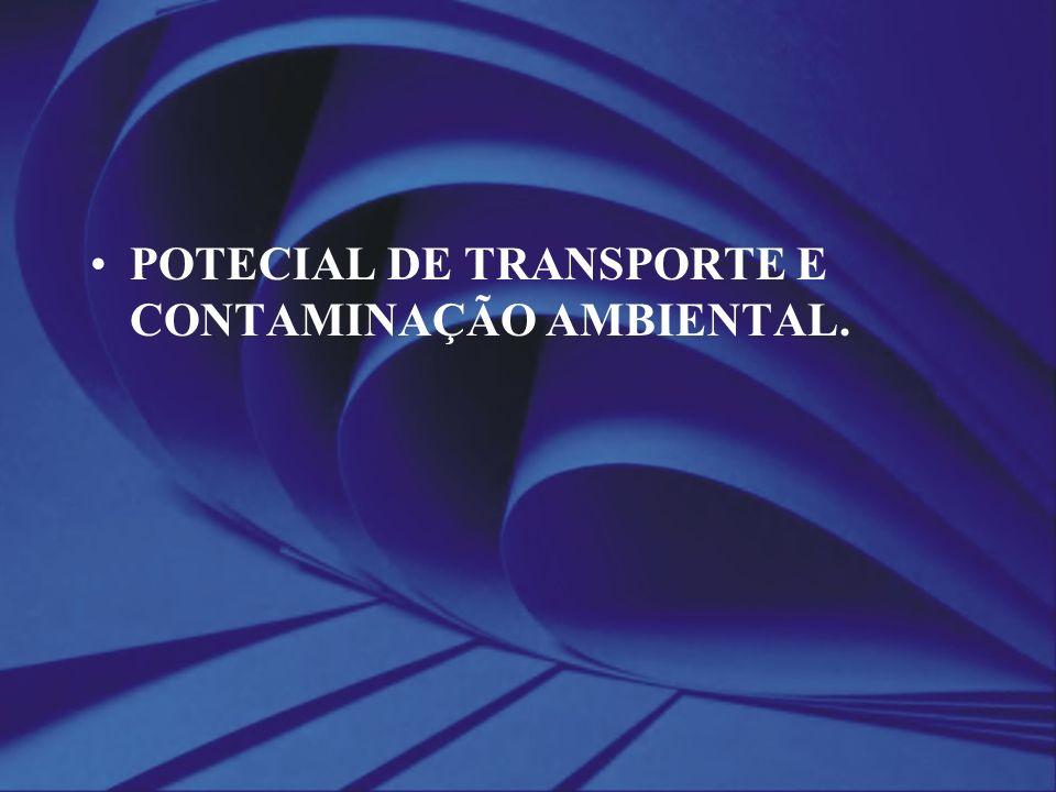 POTECIAL DE TRANSPORTE E CONTAMINAÇÃO AMBIENTAL.