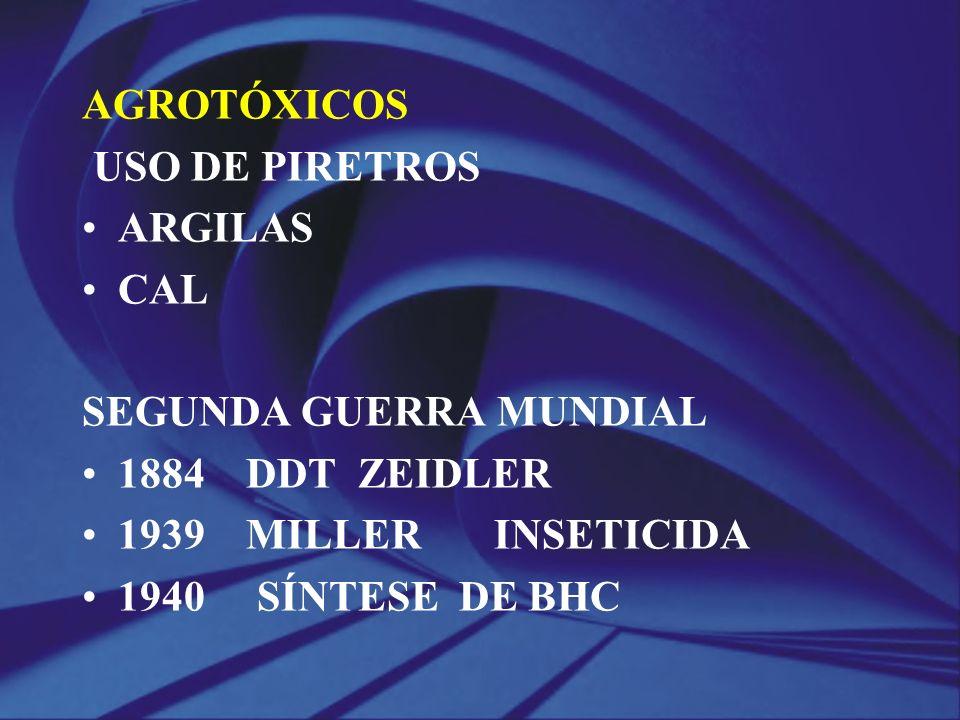 AGROTÓXICOS USO DE PIRETROS ARGILAS CAL SEGUNDA GUERRA MUNDIAL 1884 DDT ZEIDLER 1939 MILLER INSETICIDA 1940 SÍNTESE DE BHC