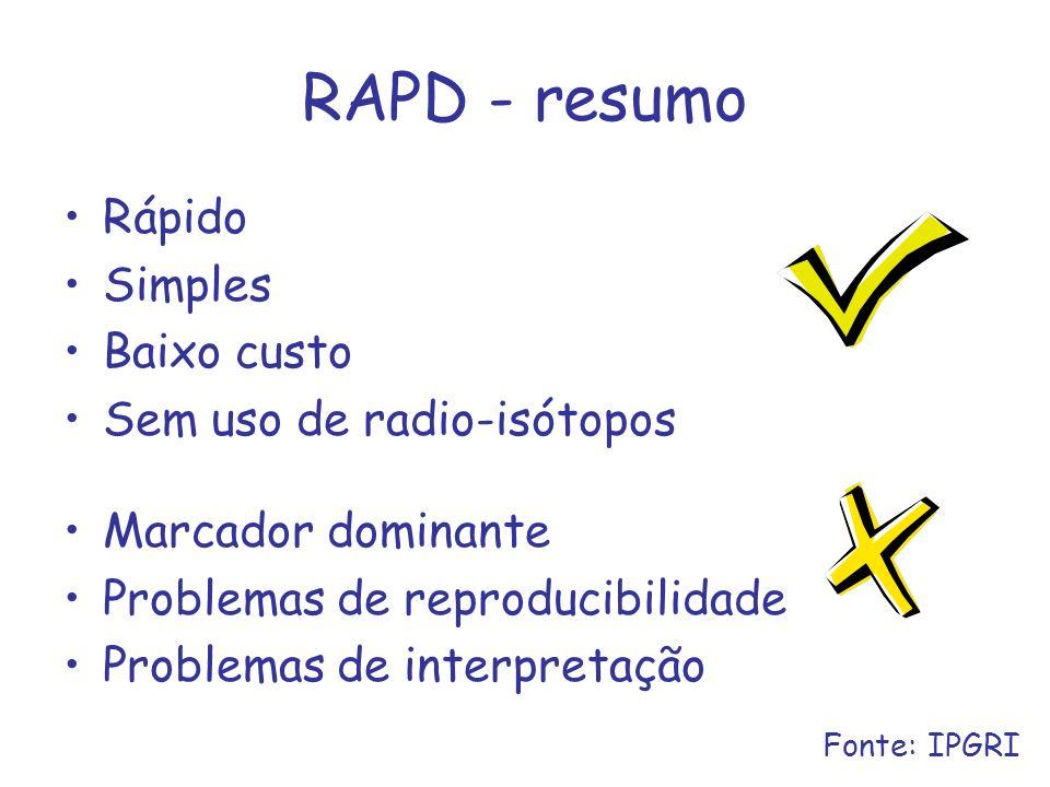 RAPD - resumo Rápido Simples Baixo custo Sem uso de radio-isótopos Marcador dominante Problemas de reproducibilidade Problemas de interpretação Fonte: