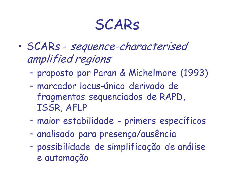 SCARs SCARs - sequence-characterised amplified regions –proposto por Paran & Michelmore (1993) –marcador locus-único derivado de fragmentos sequenciad