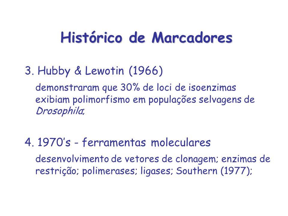 Histórico de Marcadores 3. Hubby & Lewotin (1966) demonstraram que 30% de loci de isoenzimas exibiam polimorfismo em populações selvagens de Drosophil