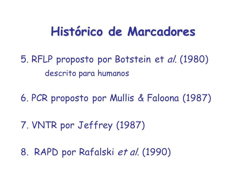 Histórico de Marcadores 5. RFLP proposto por Botstein et al. (1980) descrito para humanos 6. PCR proposto por Mullis & Faloona (1987) 7. VNTR por Jeff
