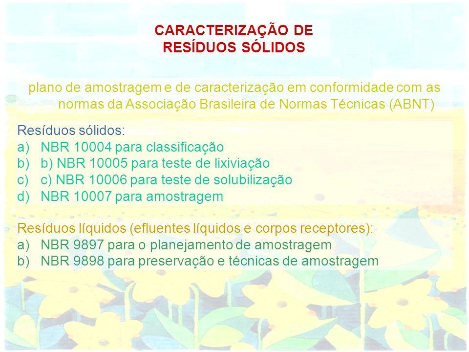 CARACTERIZAÇÃO DE RESÍDUOS SÓLIDOS plano de amostragem e de caracterização em conformidade com as normas da Associação Brasileira de Normas Técnicas (