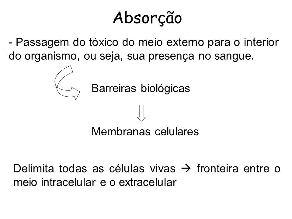 Absorção - Passagem do tóxico do meio externo para o interior do organismo, ou seja, sua presença no sangue. Barreiras biológicas Membranas celulares