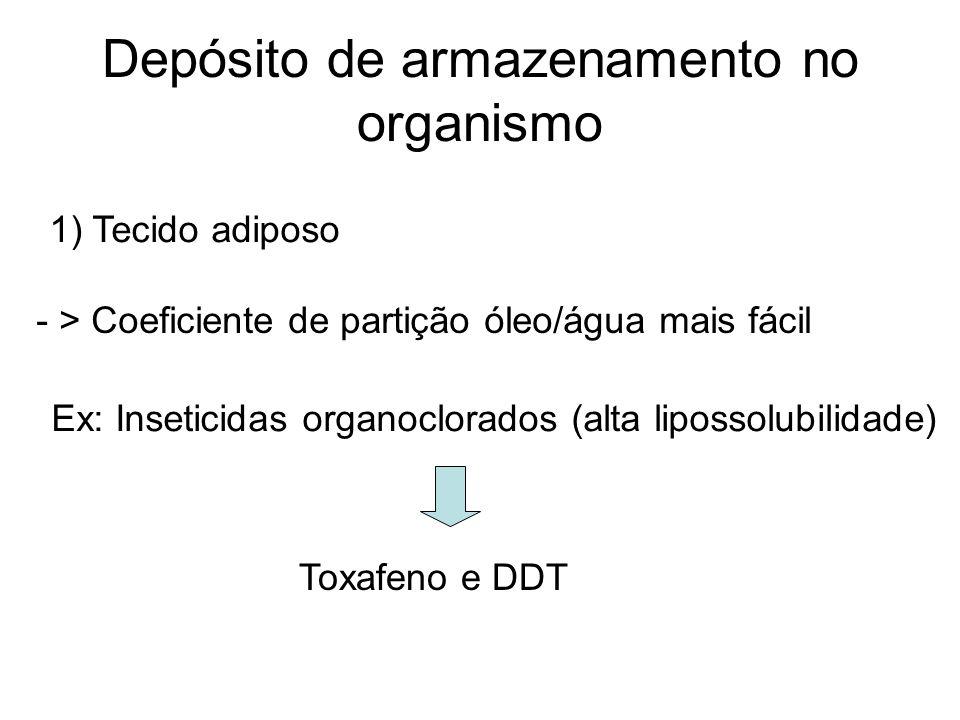 Depósito de armazenamento no organismo 1) Tecido adiposo - > Coeficiente de partição óleo/água mais fácil Ex: Inseticidas organoclorados (alta liposso