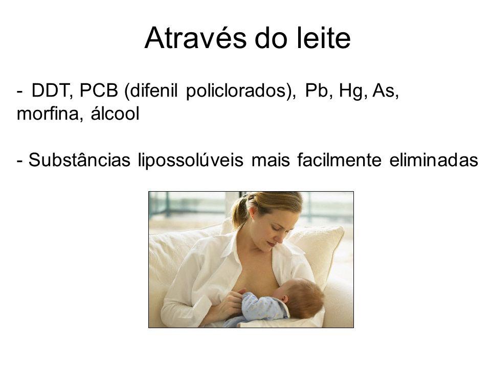 Através do leite - DDT, PCB (difenil policlorados), Pb, Hg, As, morfina, álcool - Substâncias lipossolúveis mais facilmente eliminadas