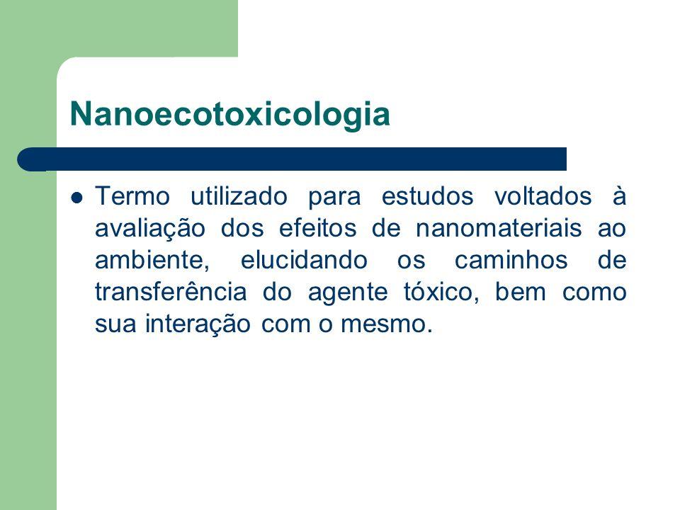 Nanoecotoxicologia Termo utilizado para estudos voltados à avaliação dos efeitos de nanomateriais ao ambiente, elucidando os caminhos de transferência