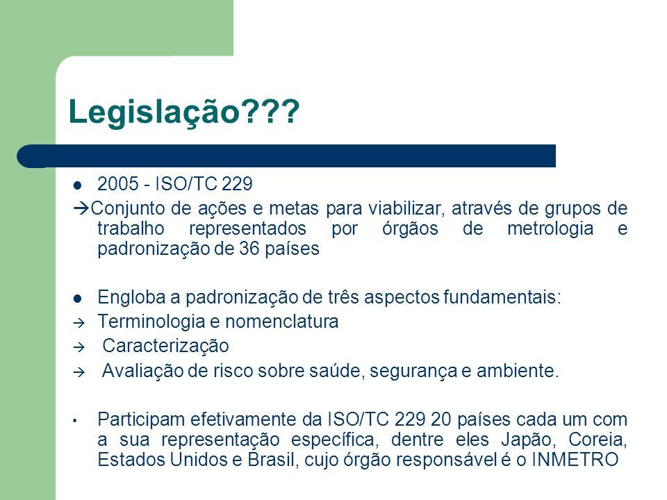 Legislação??? 2005 - ISO/TC 229 Conjunto de ações e metas para viabilizar, através de grupos de trabalho representados por órgãos de metrologia e padr