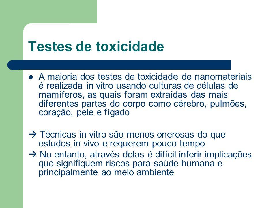 Testes de toxicidade A maioria dos testes de toxicidade de nanomateriais é realizada in vitro usando culturas de células de mamíferos, as quais foram