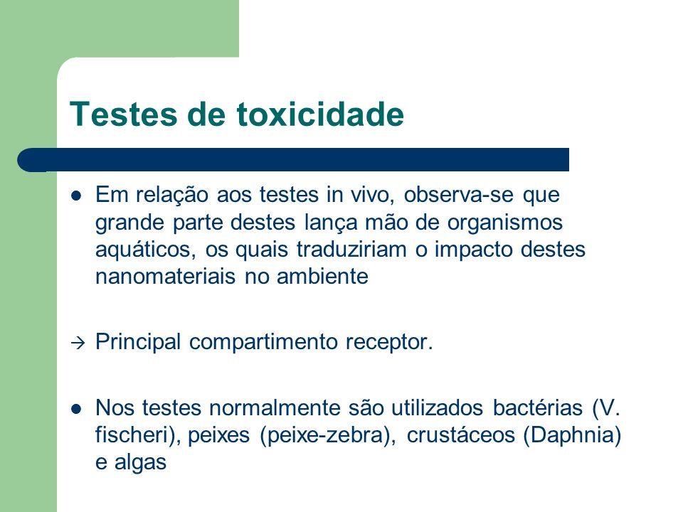 Testes de toxicidade Em relação aos testes in vivo, observa-se que grande parte destes lança mão de organismos aquáticos, os quais traduziriam o impac