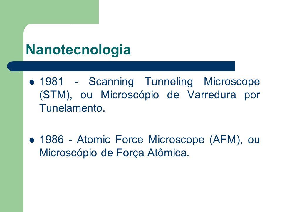 Nanotecnologia 1981 - Scanning Tunneling Microscope (STM), ou Microscópio de Varredura por Tunelamento. 1986 - Atomic Force Microscope (AFM), ou Micro