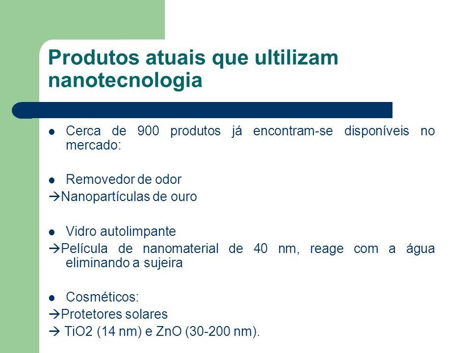 Produtos atuais que ultilizam nanotecnologia Cerca de 900 produtos já encontram-se disponíveis no mercado: Removedor de odor Nanopartículas de ouro Vi