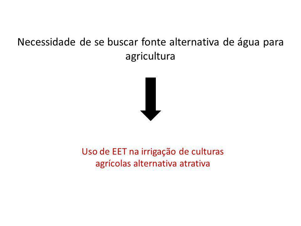 Necessidade de se buscar fonte alternativa de água para agricultura Uso de EET na irrigação de culturas agrícolas alternativa atrativa