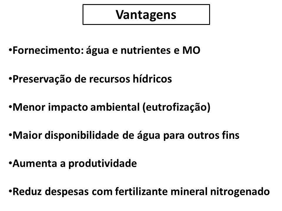 Fornecimento: água e nutrientes e MO Preservação de recursos hídricos Menor impacto ambiental (eutrofização) Maior disponibilidade de água para outros