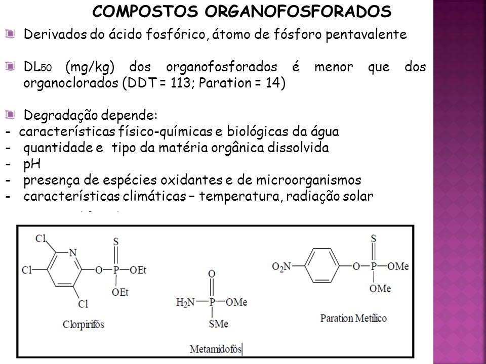 Derivados do ácido fosfórico, átomo de fósforo pentavalente DL 50 (mg/kg) dos organofosforados é menor que dos organoclorados (DDT = 113; Paration = 1