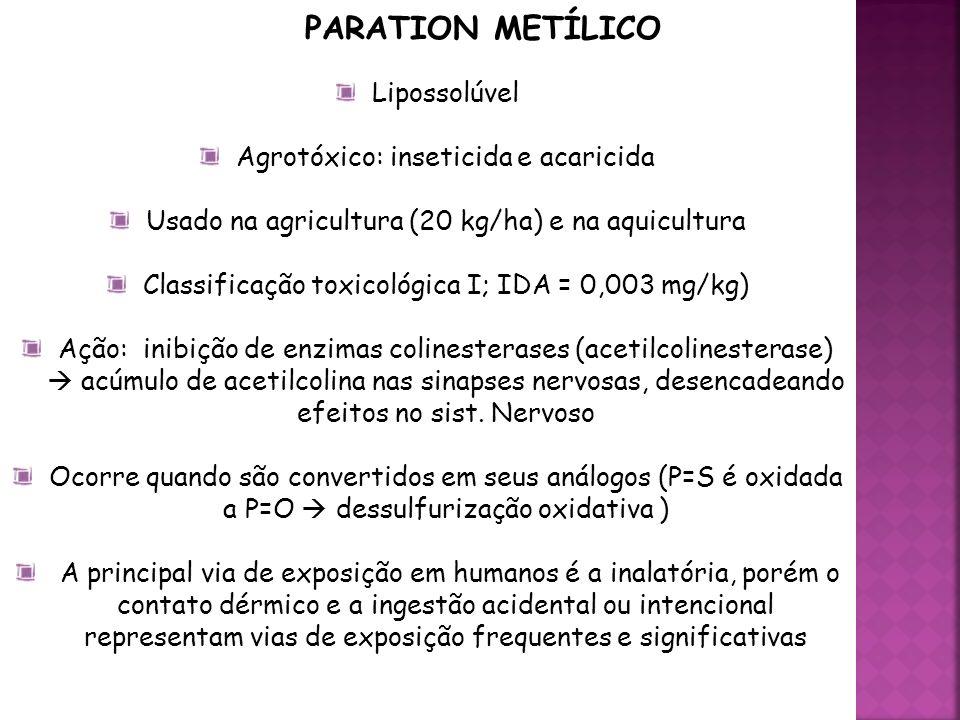 Lipossolúvel Agrotóxico: inseticida e acaricida Usado na agricultura (20 kg/ha) e na aquicultura Classificação toxicológica I; IDA = 0,003 mg/kg) Ação