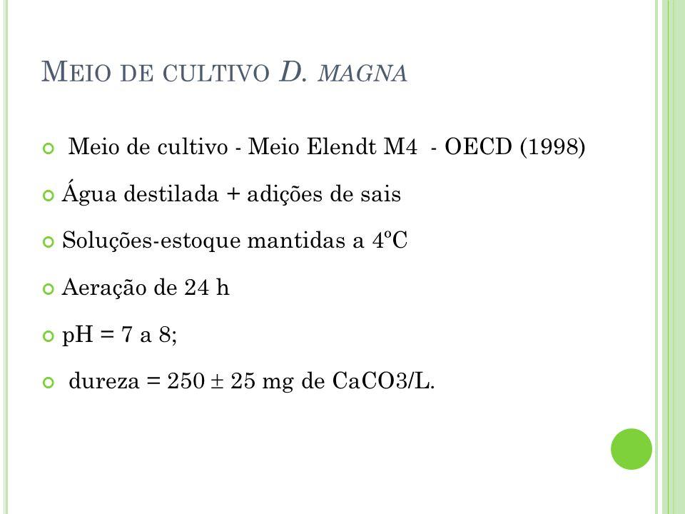 M EIO DE CULTIVO D. MAGNA Meio de cultivo - Meio Elendt M4 - OECD (1998) Água destilada + adições de sais Soluções-estoque mantidas a 4ºC Aeração de 2