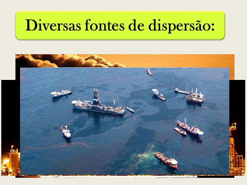 Diversas fontes de dispersão: