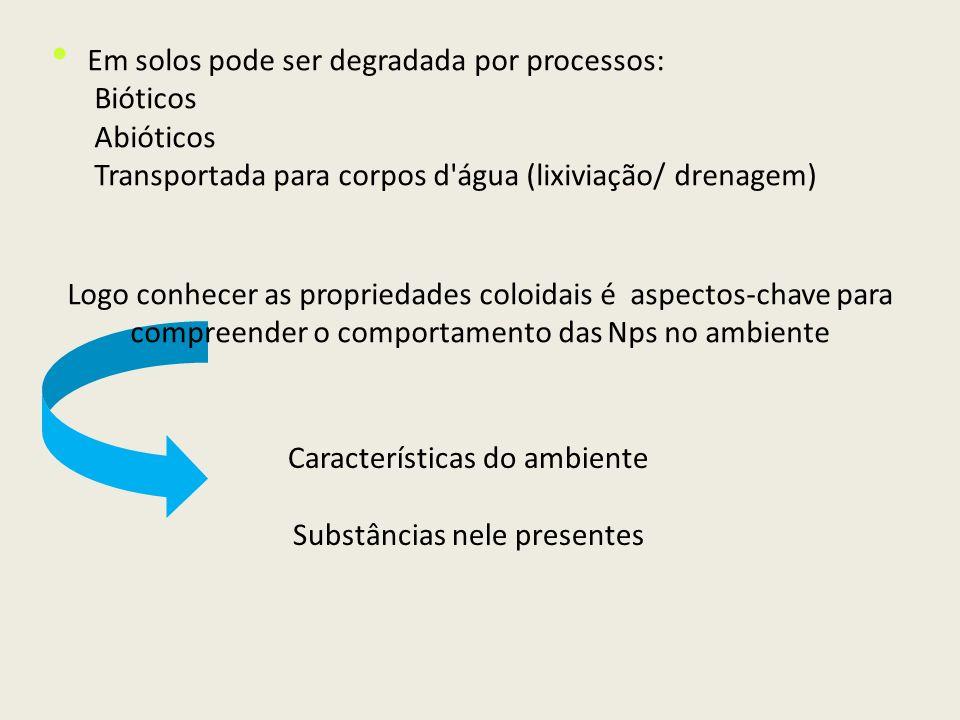 Em solos pode ser degradada por processos: Bióticos Abióticos Transportada para corpos d'água (lixiviação/ drenagem) Logo conhecer as propriedades col