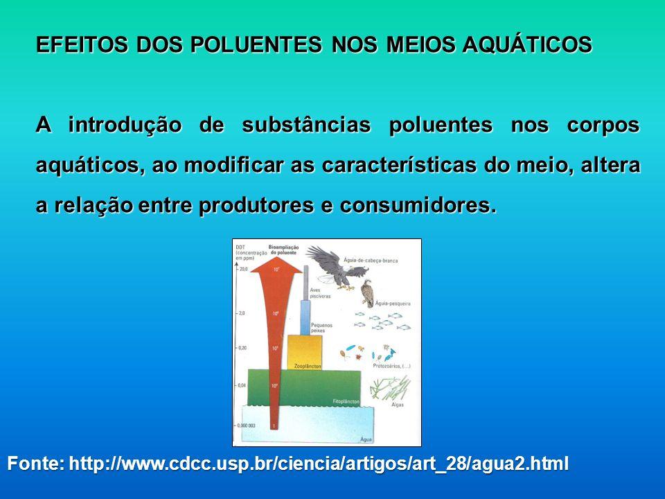 EFEITOS DOS POLUENTES NOS MEIOS AQUÁTICOS EFEITOS DOS POLUENTES NOS MEIOS AQUÁTICOS A introdução de substâncias poluentes nos corpos aquáticos, ao mod